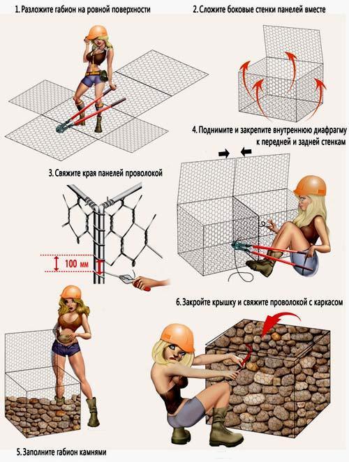инструкция сборки габионов