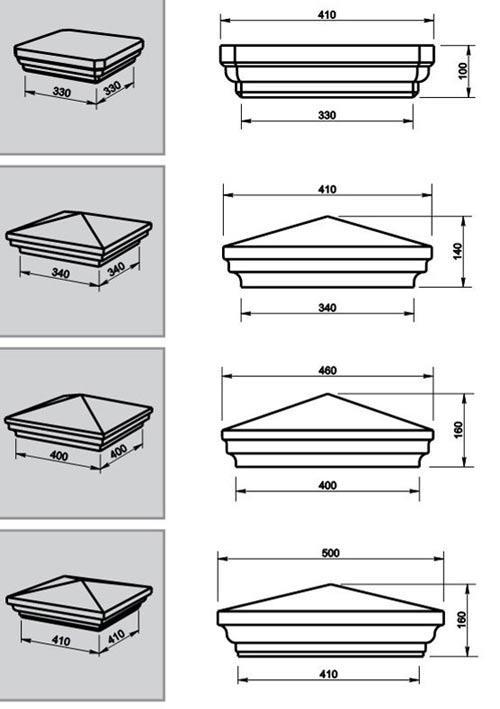 схема крышек