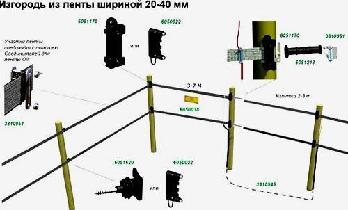 схема электрического забора