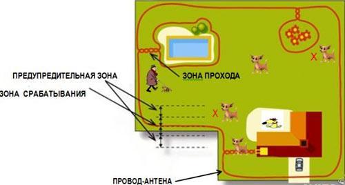 Подробная схема устройства