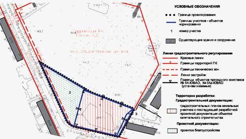 межевой план участка