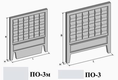 панель ПО-3