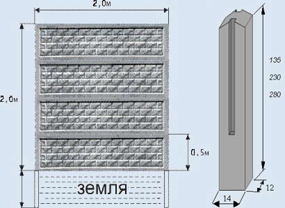 схема бетонного забора