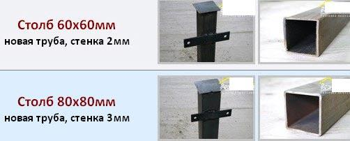 столбы из металла