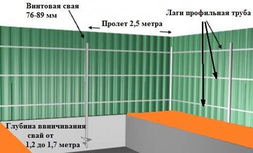 забор на сваях