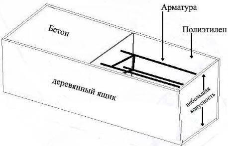 форма столба
