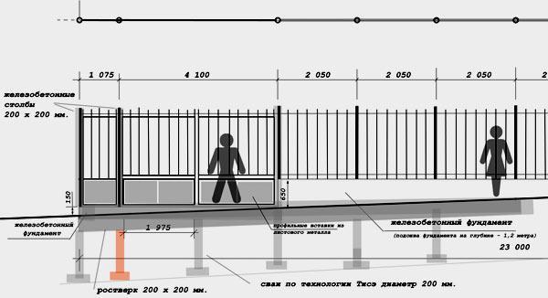 чертеж ограды на уклоне
