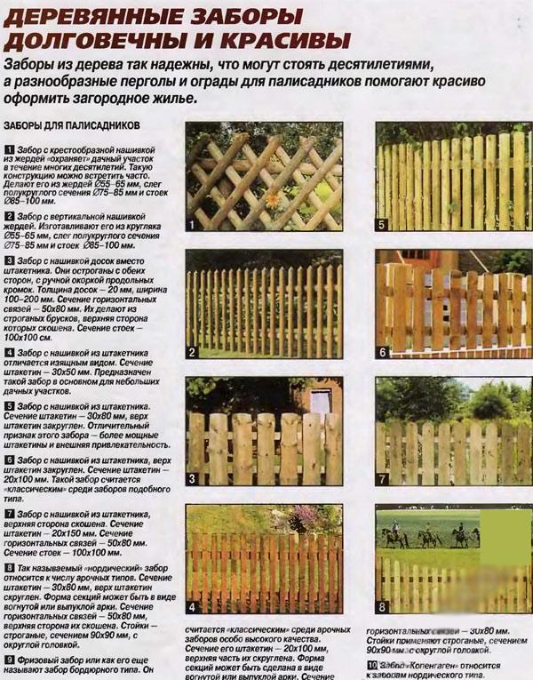 виды деревянного штакетника