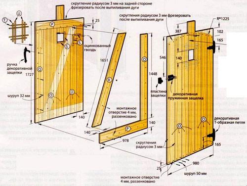 Изготовление дверь межкомнатная своими руками