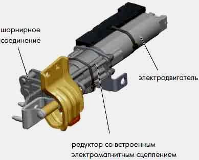 электрический доводчик