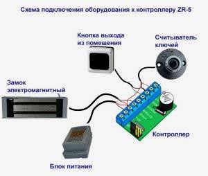 контролер магнитного замка