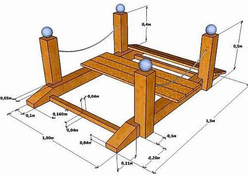 схема перил моста