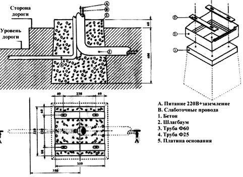 бетонирование шлагбаума