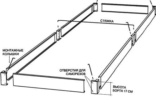 конструкция оцинкованный бордюр