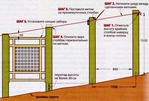 Как по уровню сделать забор в 196