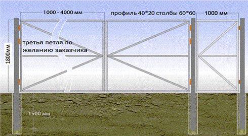 схема установки калитки