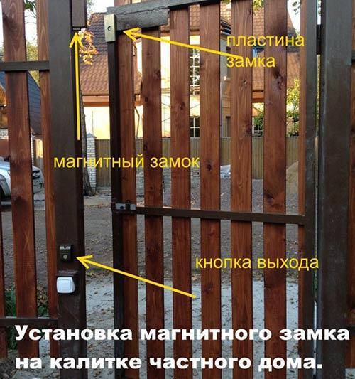 электромагнитный запор