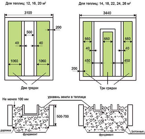 схема грядки из поликарбоната