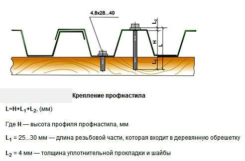 Электрическая схема разграничения