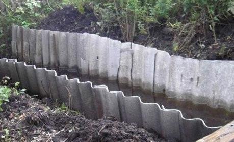 укрепление канавы