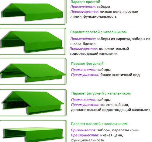 виды парапетов