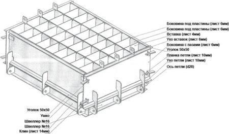 конструкция кассеты пеноблок
