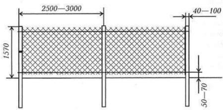 схема забор сетка